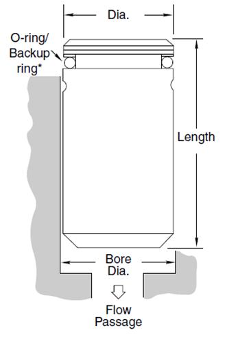 C2949B-4Q Cartridge Check Valve