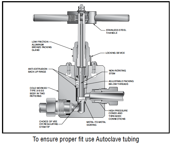 model 30sc16081 needle valve diagram of a needle valve diagram of feed check valve