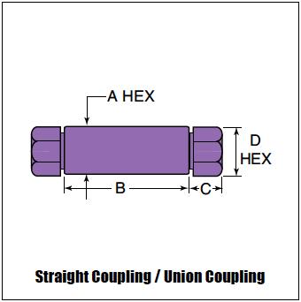 hp_coupling