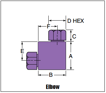 hp_elbow