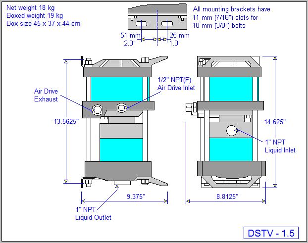 DSTV-1.5