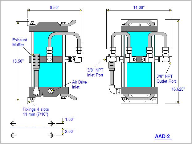 AAD-2