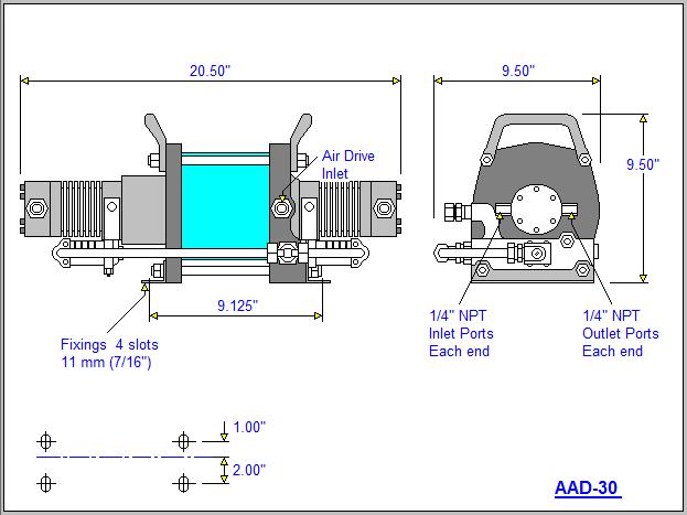 AAD-30