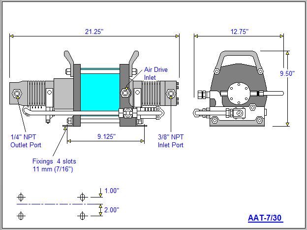 AAT-7/30