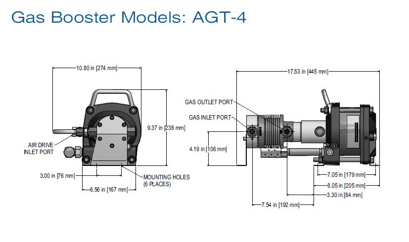 AGT-4